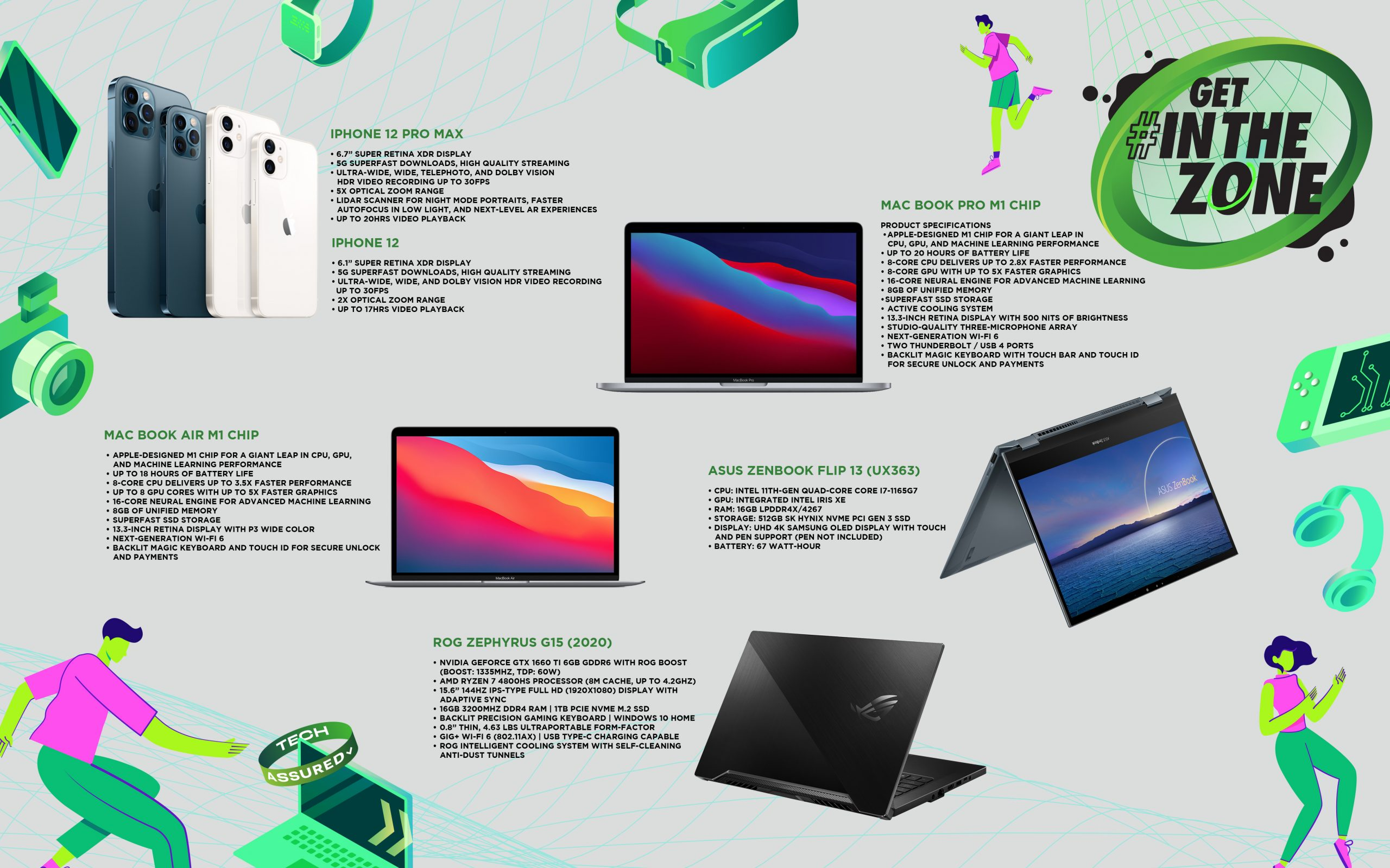 latest electronic gadgets for content creation philippines